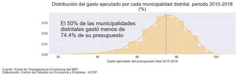 la poca capacidad de gasto alcaldes 3